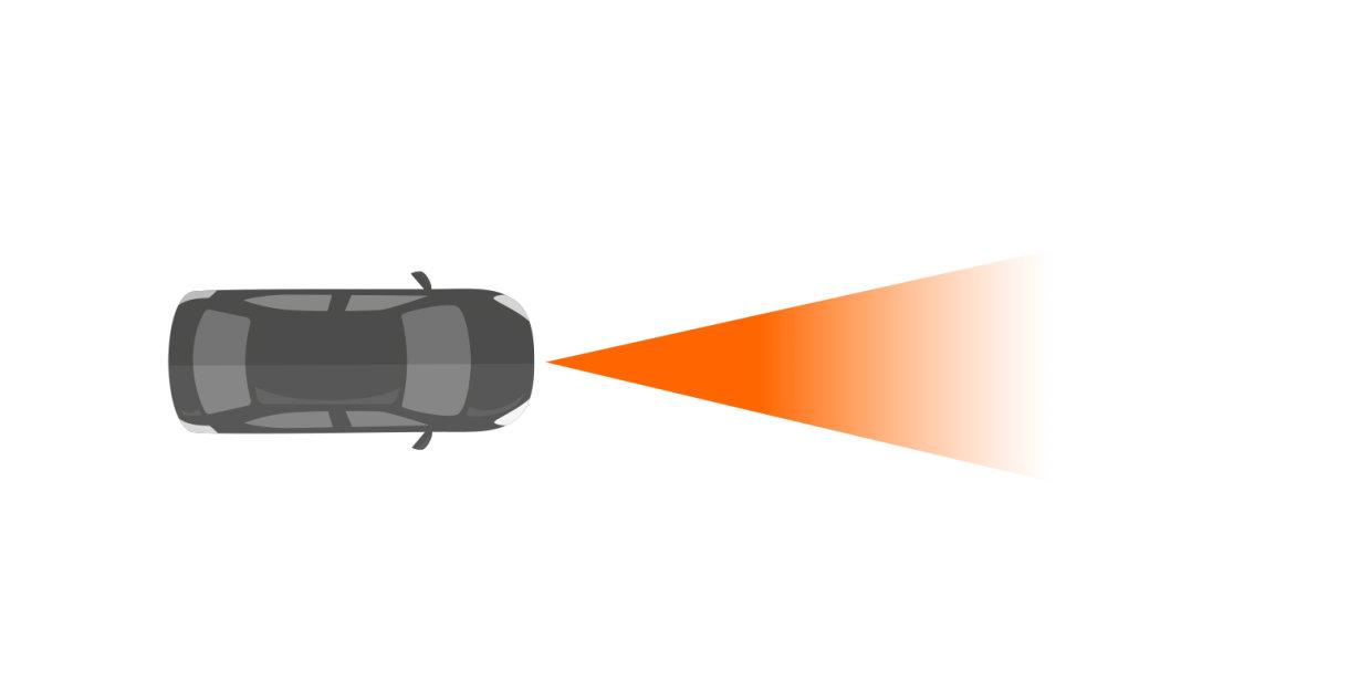 长距离感知激光雷达(LiDAR)
