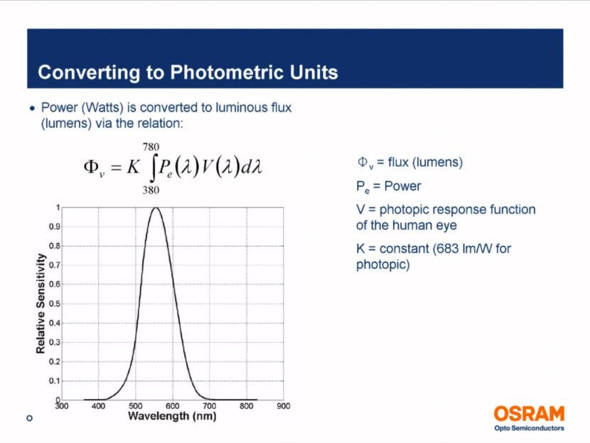 欧司朗光电半导体 SSL 应用的光学计算