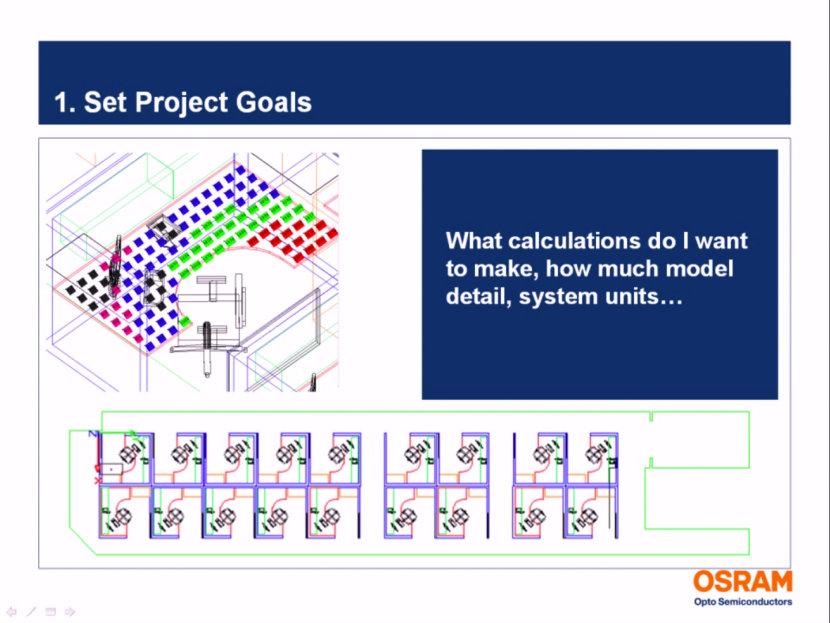 欧司朗光电半导体 SSL 环境的光学建模